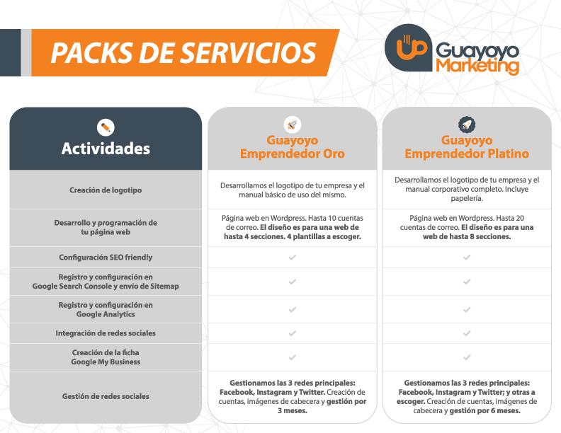 Guayoyo Marketing - Packs de servicios